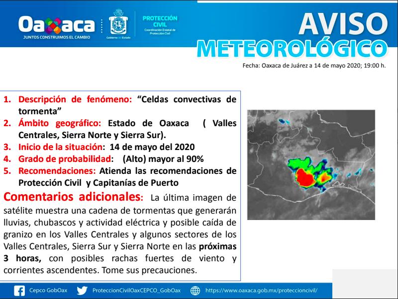 Captura de Pantalla 2020-05-14 a la(s) 21.06.51